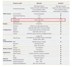 مقایسه گوشی hitarget Qmini 7 v Qmini 5